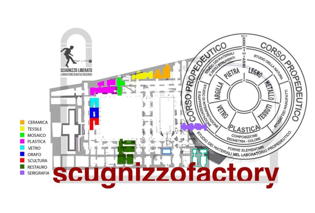 Mappa Scugnizzofactory